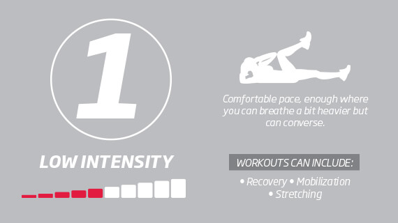 Low intensity workout by Fitness First Philippines