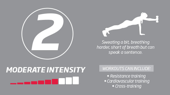 Moderate intensity workout by Fitness First Philippines